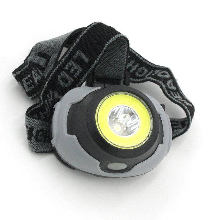 GM11376 Brightest 1000 Lumen LED Work Headlight